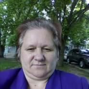 user_wkfs709's profile photo
