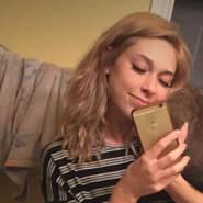 dlhuehngvn's profile photo