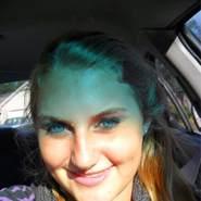 sandra4012's profile photo
