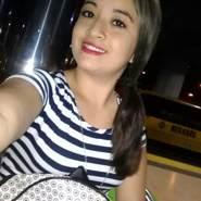 brianam28's profile photo
