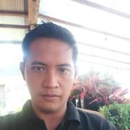YUNANIE's profile photo