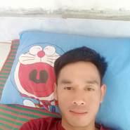 phank984's profile photo