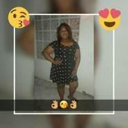 gily07's profile photo