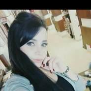 user_bi9058's profile photo