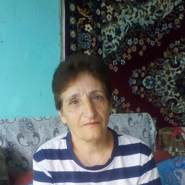 irinaarake23's profile photo