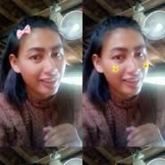 chelimsrisilasungnei's profile photo