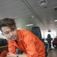 rivaldym8's profile photo