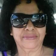 mjblanco10095's profile photo