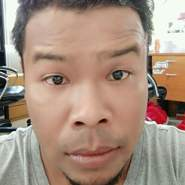 rangsany's profile photo