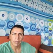 luizaos1's profile photo