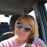 user_rp8612's profile photo