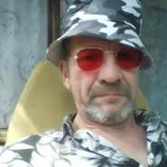 vitys845's profile photo
