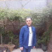 rezamoosavi1357's profile photo