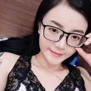 anna01510's profile photo