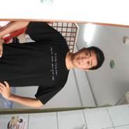 user_ps058's profile photo