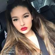 iamzoey8's profile photo