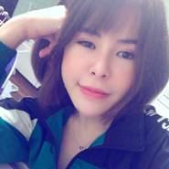 kieulinh9's profile photo