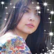 azrat318's profile photo
