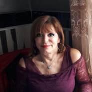 annamariascarfo's profile photo