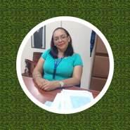 maribels66's profile photo
