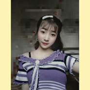 thanhhien281's profile photo