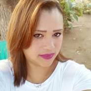 miguir's profile photo