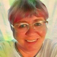 erzsebet_zsuzsanna's profile photo