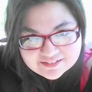 krisw0471's profile photo