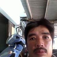 sonn965's profile photo