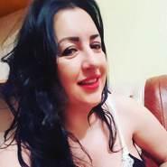 maries175's profile photo
