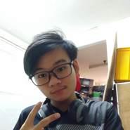 ferngkyw's profile photo