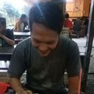aanp982's profile photo