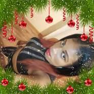 shenau's profile photo