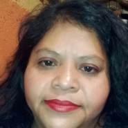 casimirar15's profile photo