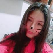 patyu814's profile photo