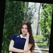 minmaxl2j7qo's profile photo