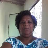 dilmas32's profile photo