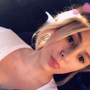 mindyrain's profile photo