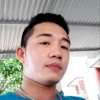user_zvcyk19850_Thua Thien-Hue_Single_Male