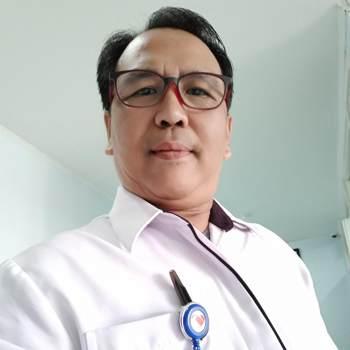 radys672_Jawa Barat_Single_Male