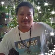 chatchawany6's profile photo