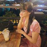 nhungd12's profile photo