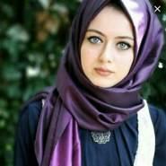 ninoun5's profile photo