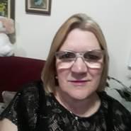 ivonescheffer's profile photo