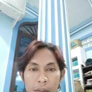 Samsul9955's profile photo