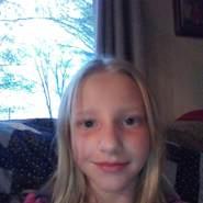 moorel363's profile photo