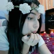 laiza22's profile photo