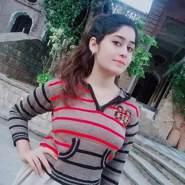 xoxicaf4357hf's profile photo