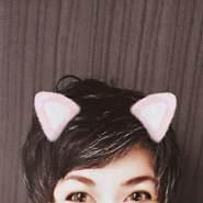 gesitea's Waplog profile image