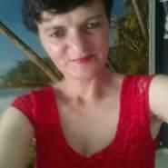 ionela_29's profile photo